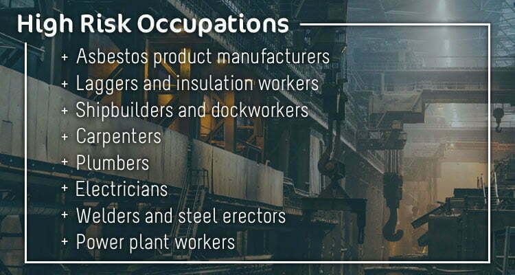 Risk Factors for Developing Mesothelioma - High Risk Occupations