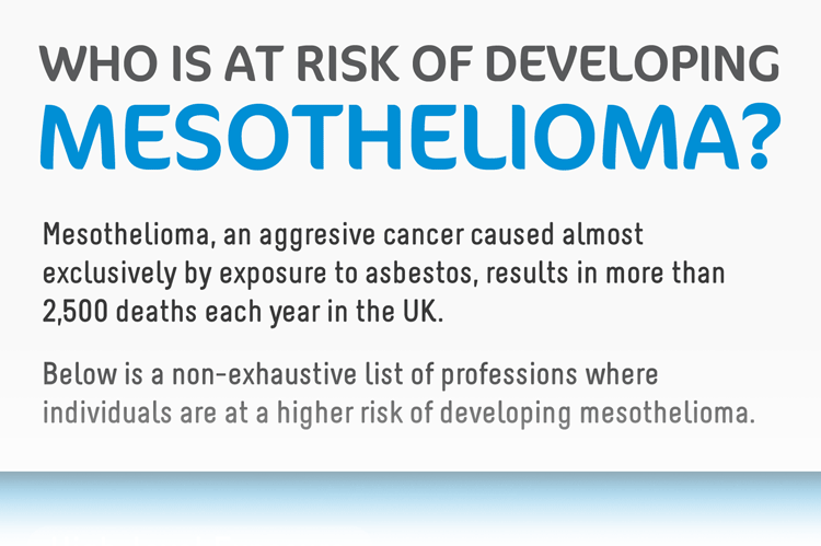 risk of developing mesothelioma asbestos compensation claim